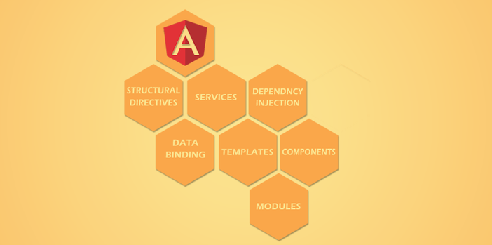 Learning Frontend Development - ng2 for beginners
