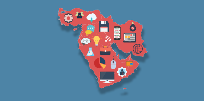 Software development in the Middle East. What do we know?
