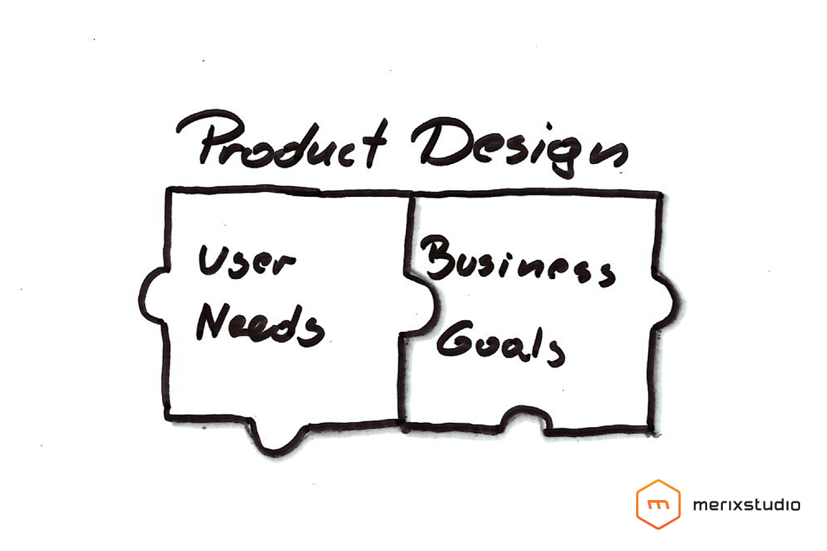 Product Design Business