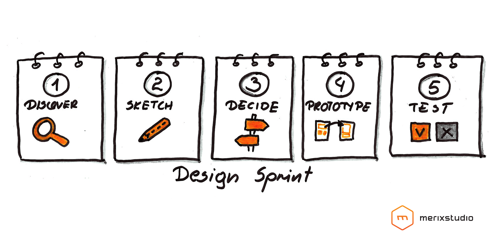Prototyping is an essential part of design sprint