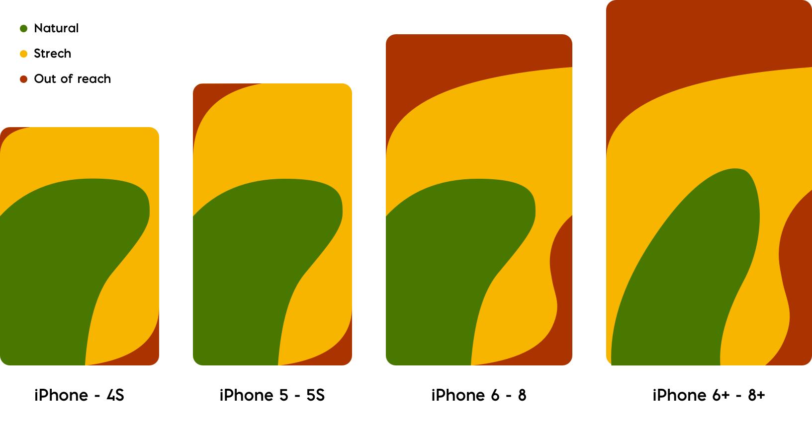 mobile app design merixstudio