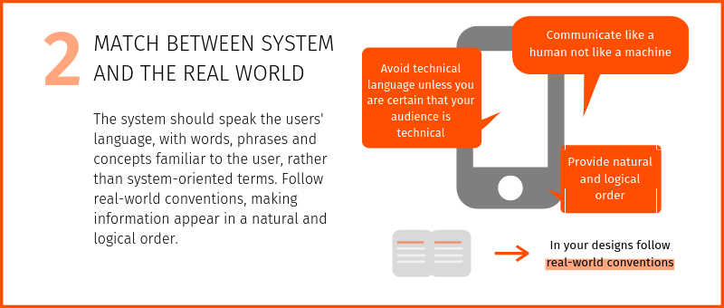 Nielsen's heuristics Match between system and the real world