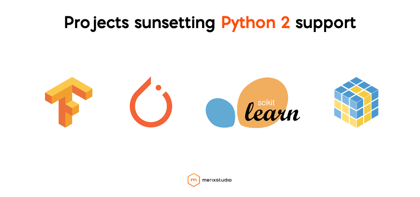 Projects sunsetting Python 2 support