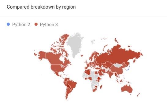 Python 2 vs Python 3 - popularity by region
