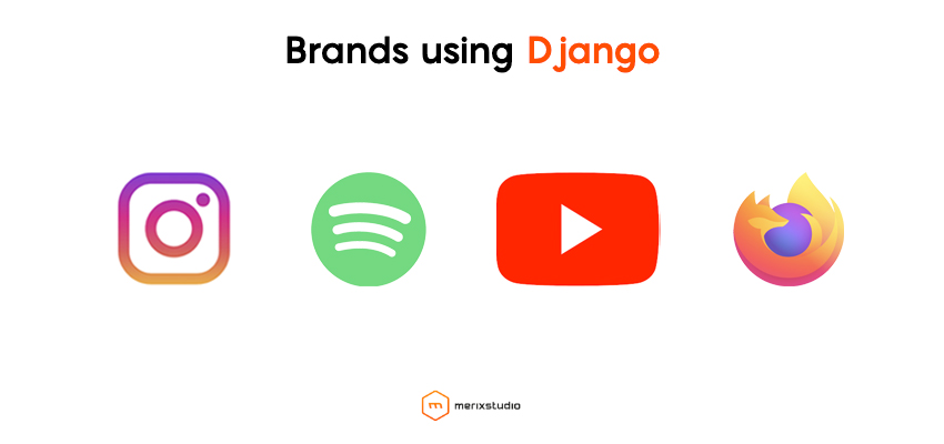 Brands using Django