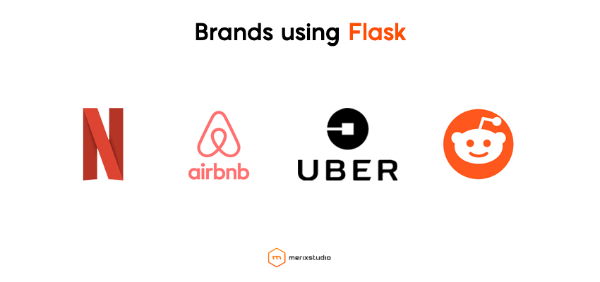 Brands using Flask