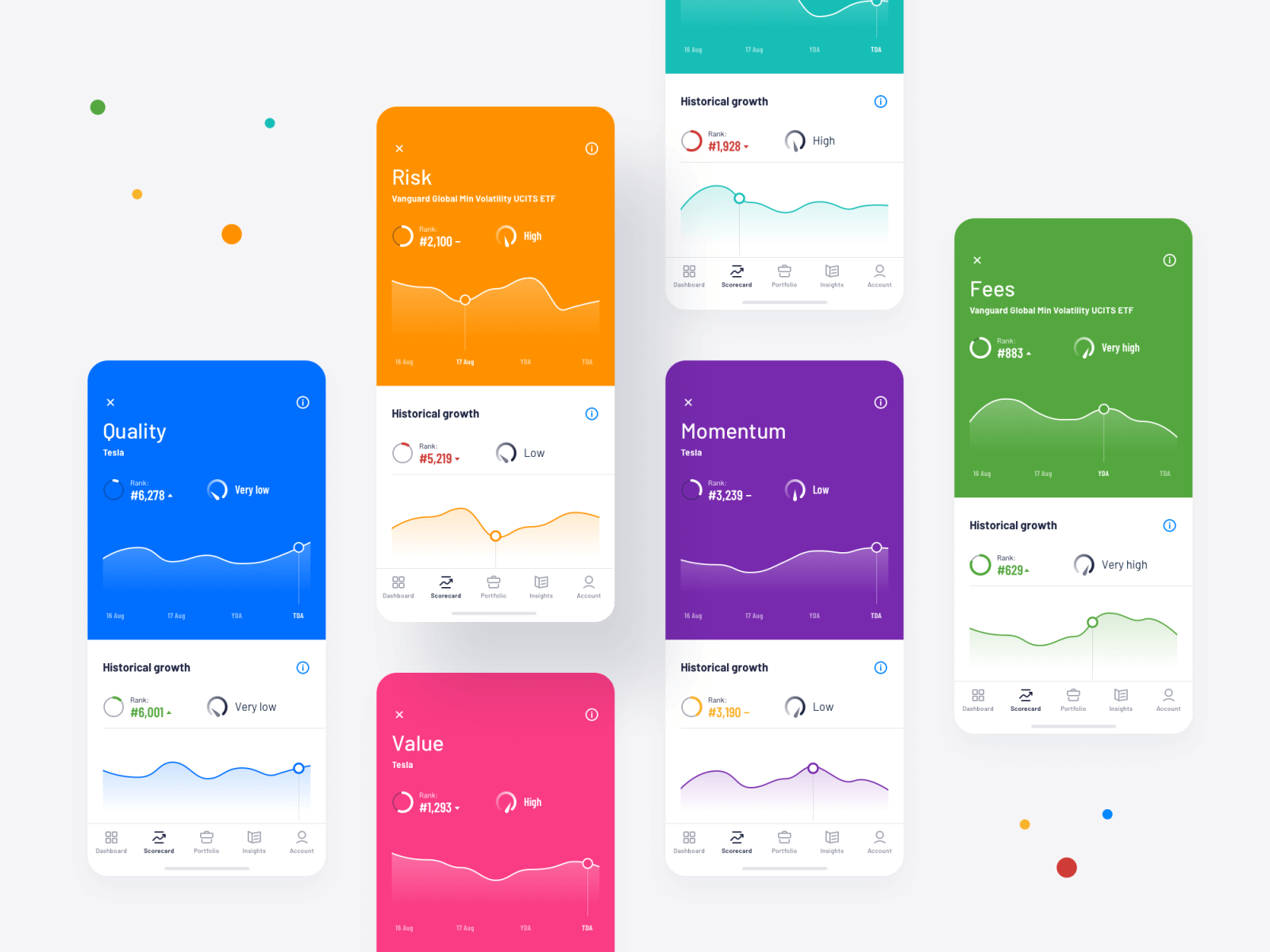 Clear data visualization fintech design