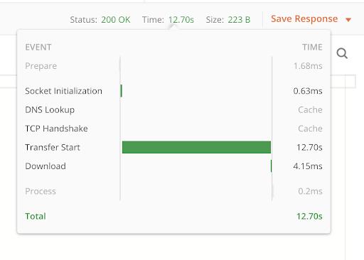 Boost Performance Django Python 1