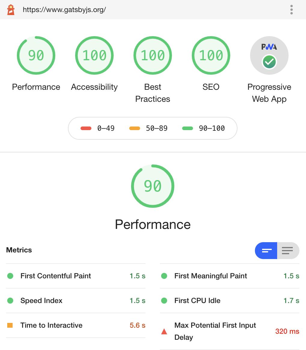 GatsbyJS performance