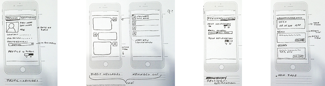 Wireframe mobile app prototype