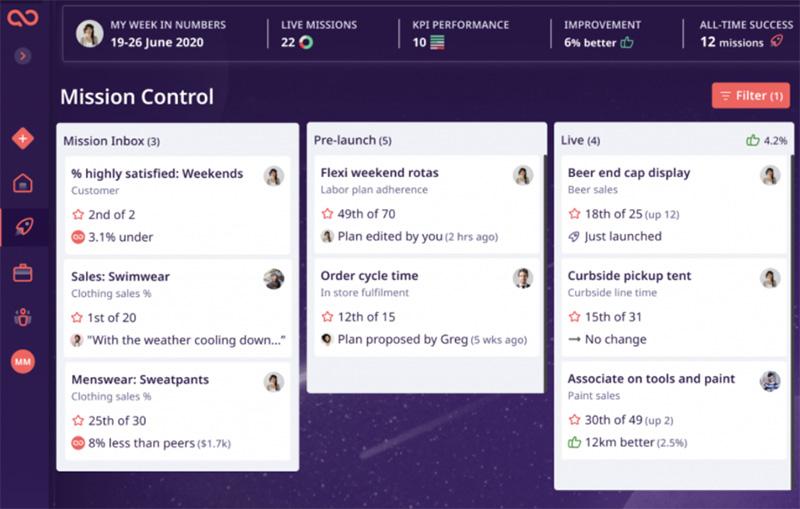 Quorso - a store management app